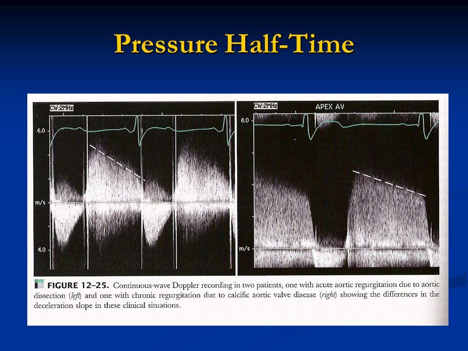 Pressure Half-Time