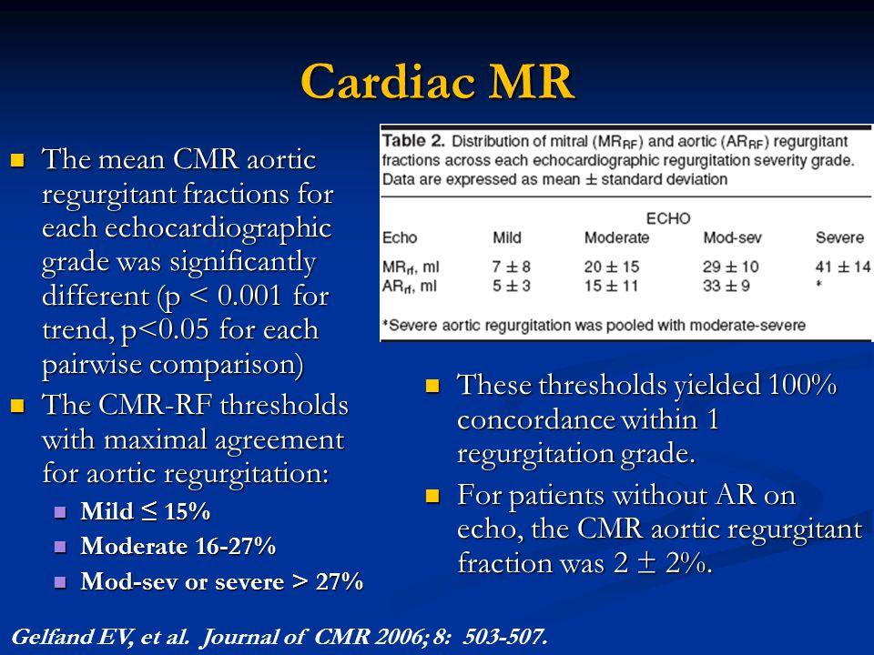 Cardiac MR