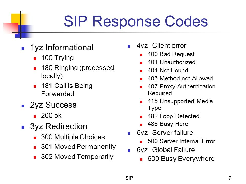 SIP Response Codes 1yz Informational 2yz Success 3yz Redirection