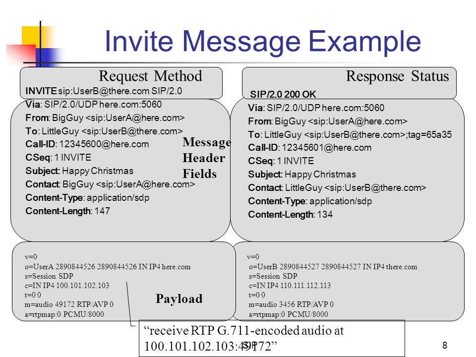 Invite Message Example