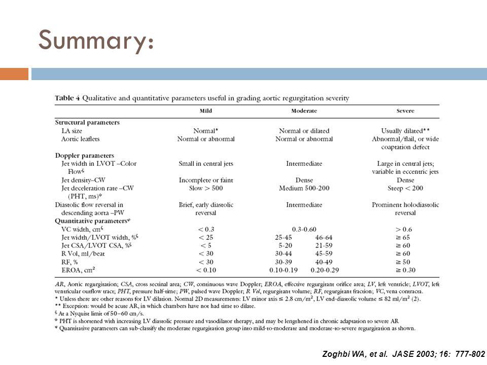 Summary: Zoghbi WA, et al. JASE 2003; 16: 777-802