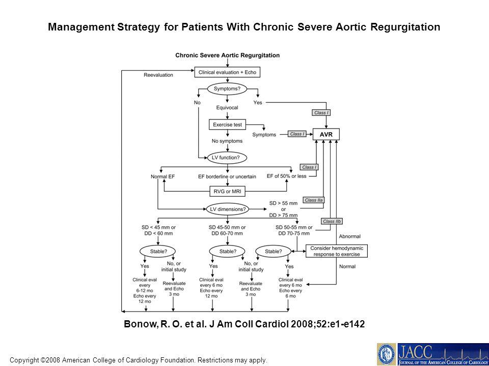 Bonow, R. O. et al. J Am Coll Cardiol 2008;52:e1-e142