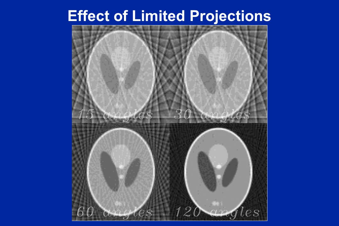 Effect of Limited Projections