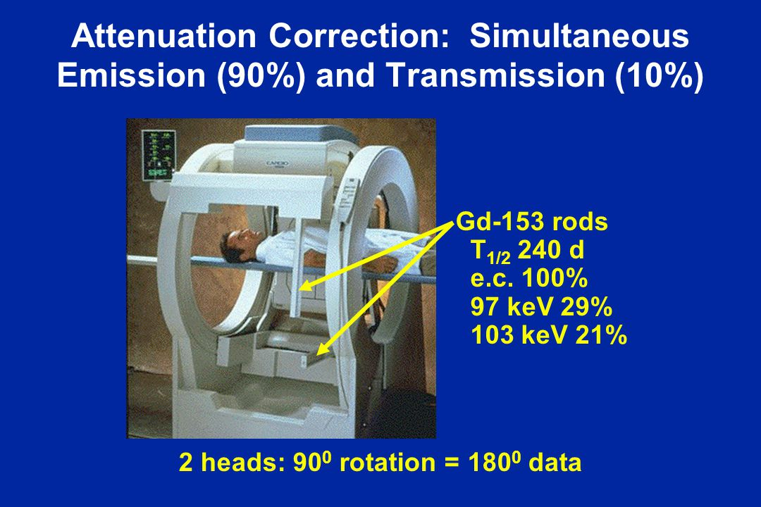Attenuation Correction: Simultaneous Emission (90%) and Transmission (10%)