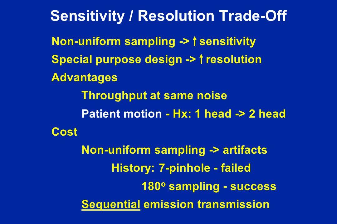 Sensitivity / Resolution Trade-Off