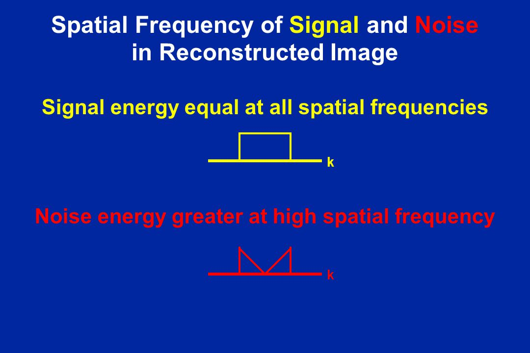 Spatial Frequency of Signal and Noise in Reconstructed Image