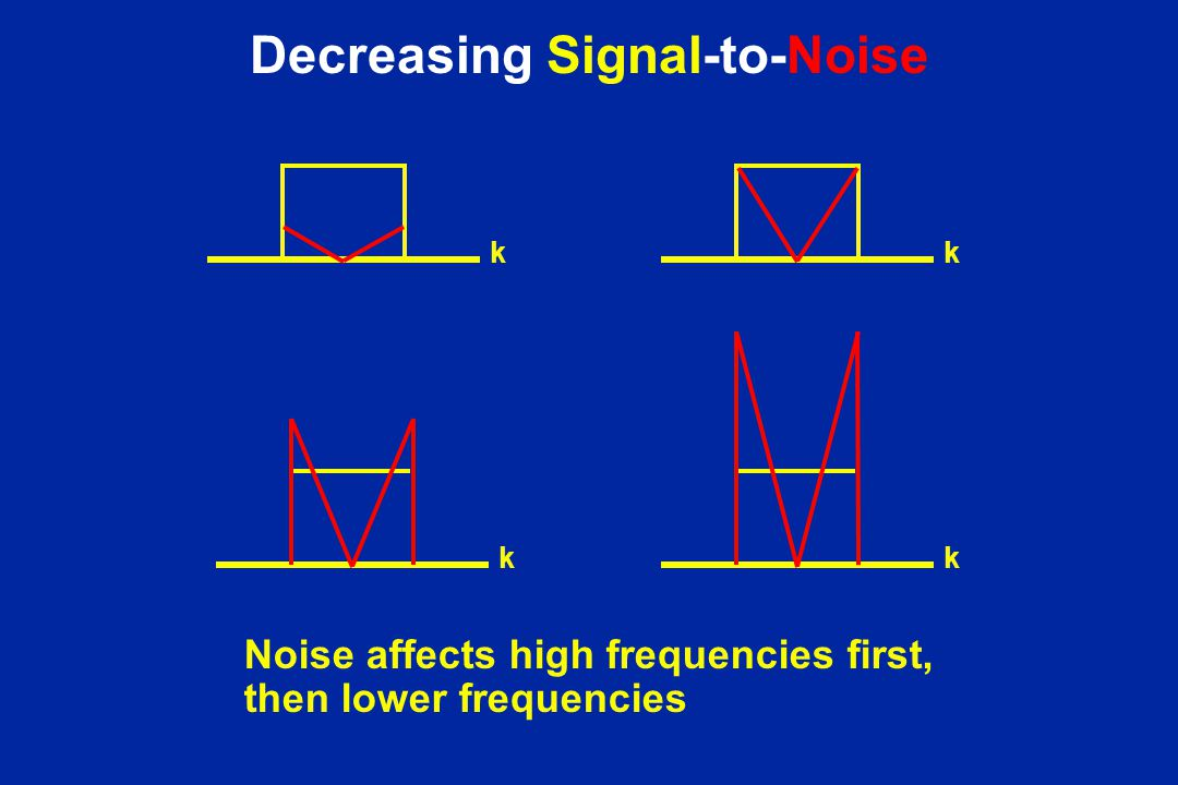 Decreasing Signal-to-Noise