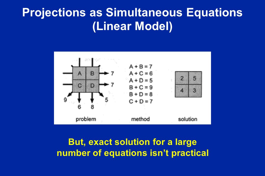 Projections as Simultaneous Equations (Linear Model)