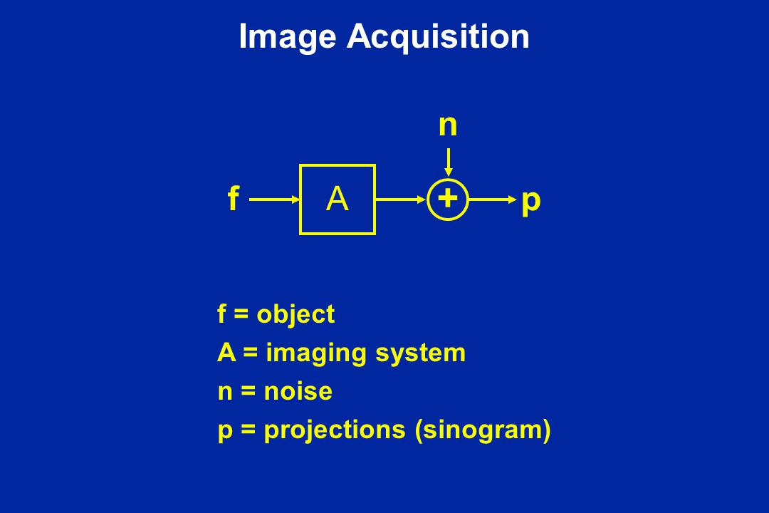 + Image Acquisition A f n p f = object A = imaging system n = noise
