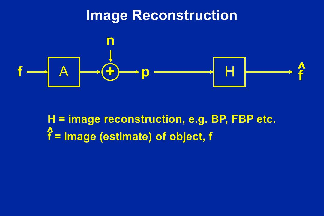 ^ + Image Reconstruction A f n p H ^