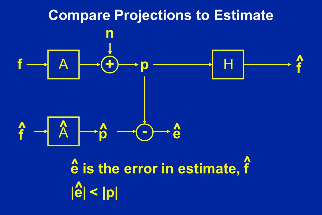 Compare Projections to Estimate