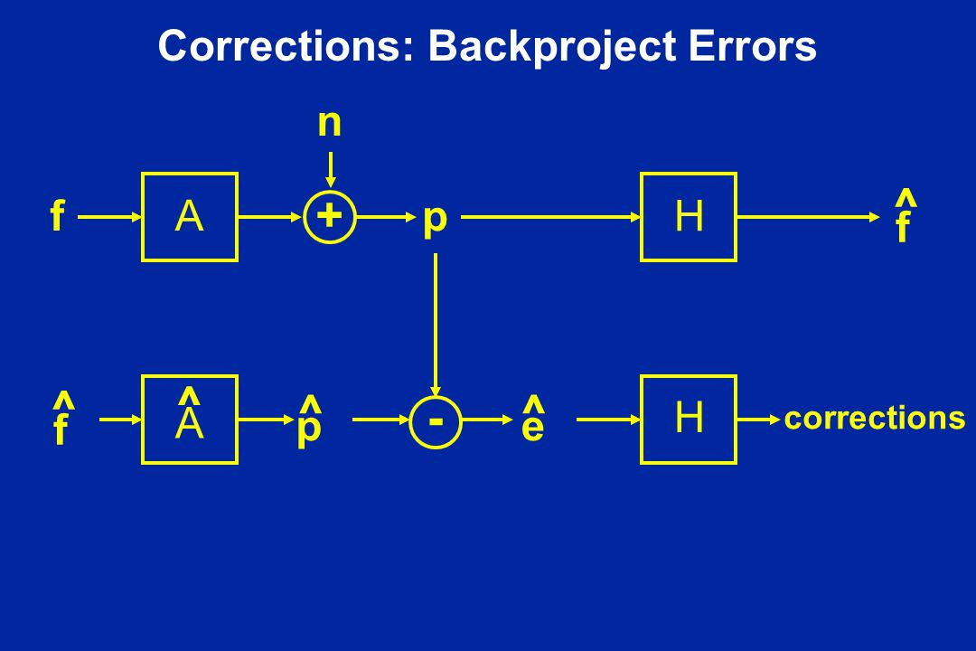 Corrections: Backproject Errors