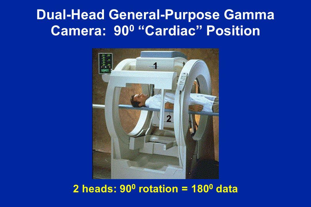 Dual-Head General-Purpose Gamma Camera: 900 Cardiac Position