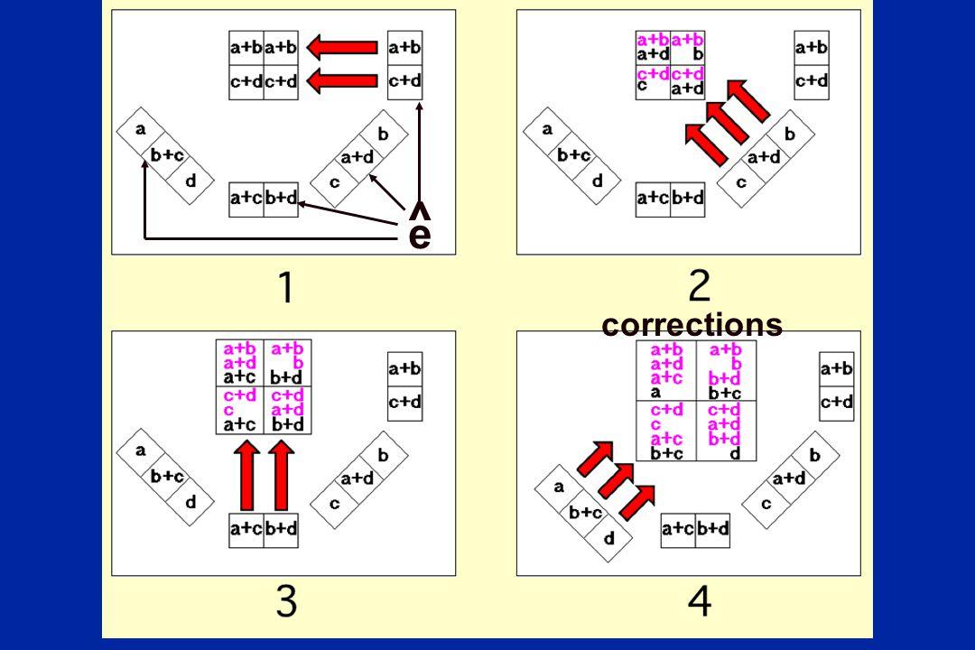 corrections e ^