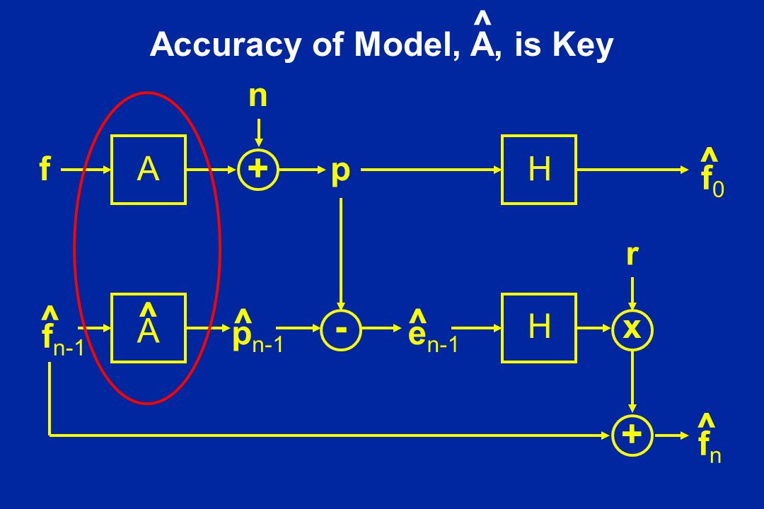 Accuracy of Model, A, is Key