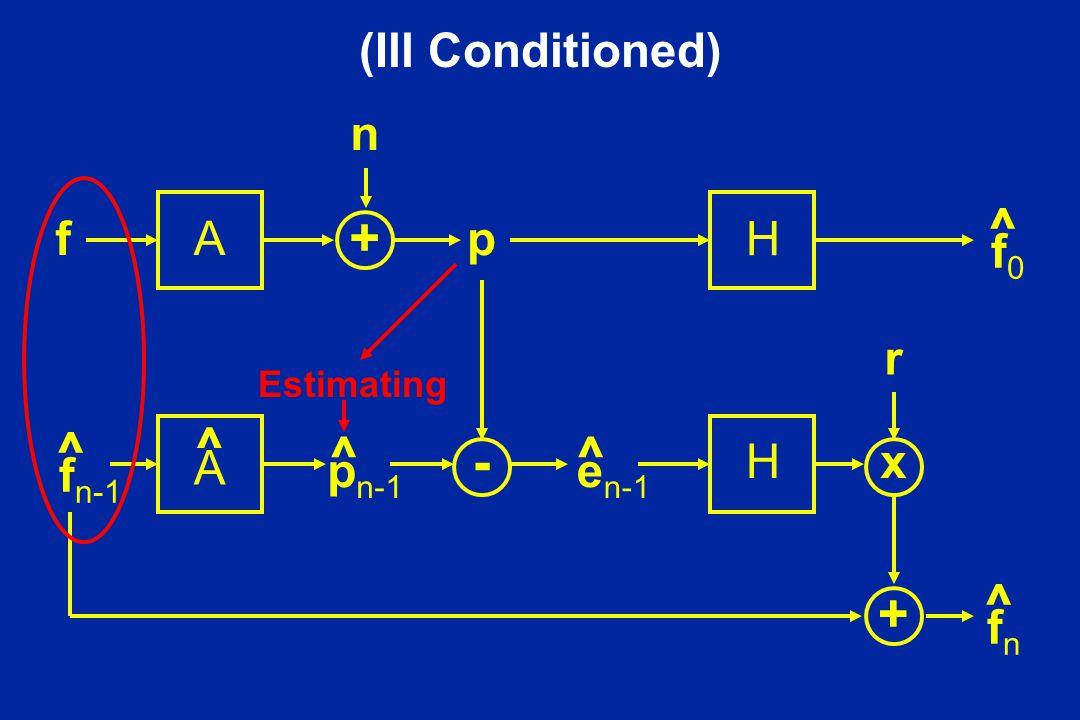 (Ill Conditioned) A f n p fn-1 ^ pn-1 en-1 fn + - x f0 r H Estimating