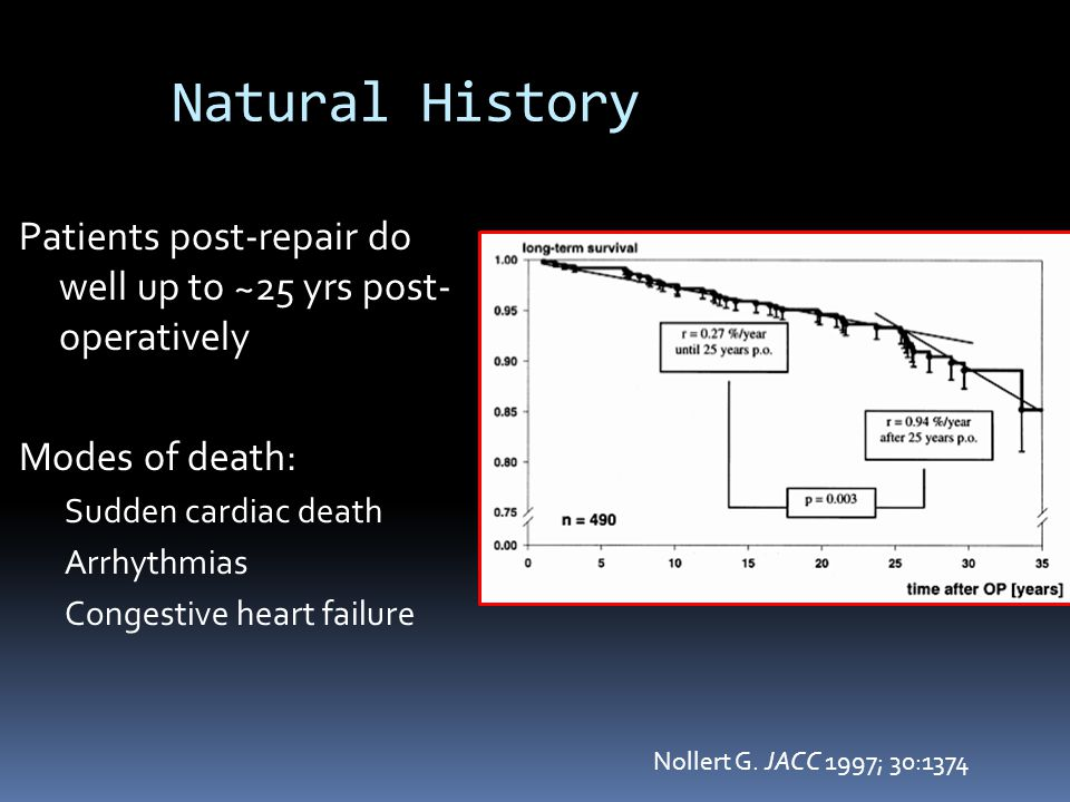 Natural History Patients post-repair do well up to ~25 yrs post- operatively. Modes of death: Sudden cardiac death.