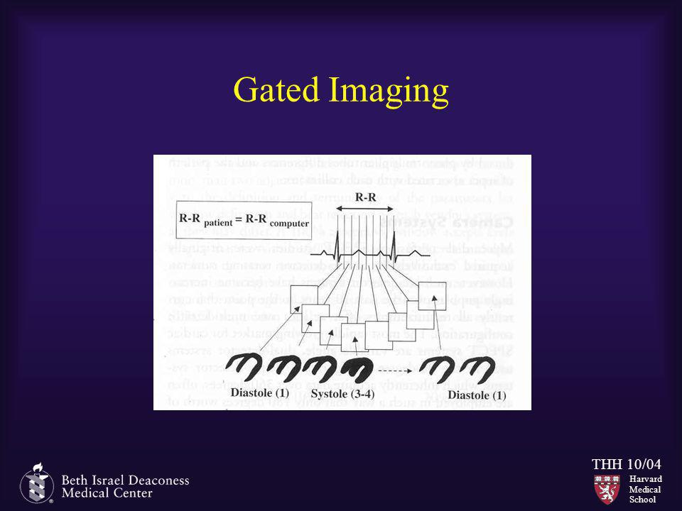 Gated Imaging
