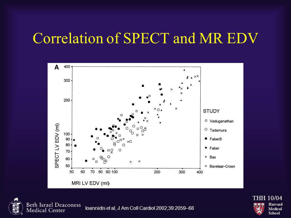 Correlation of SPECT and MR EDV