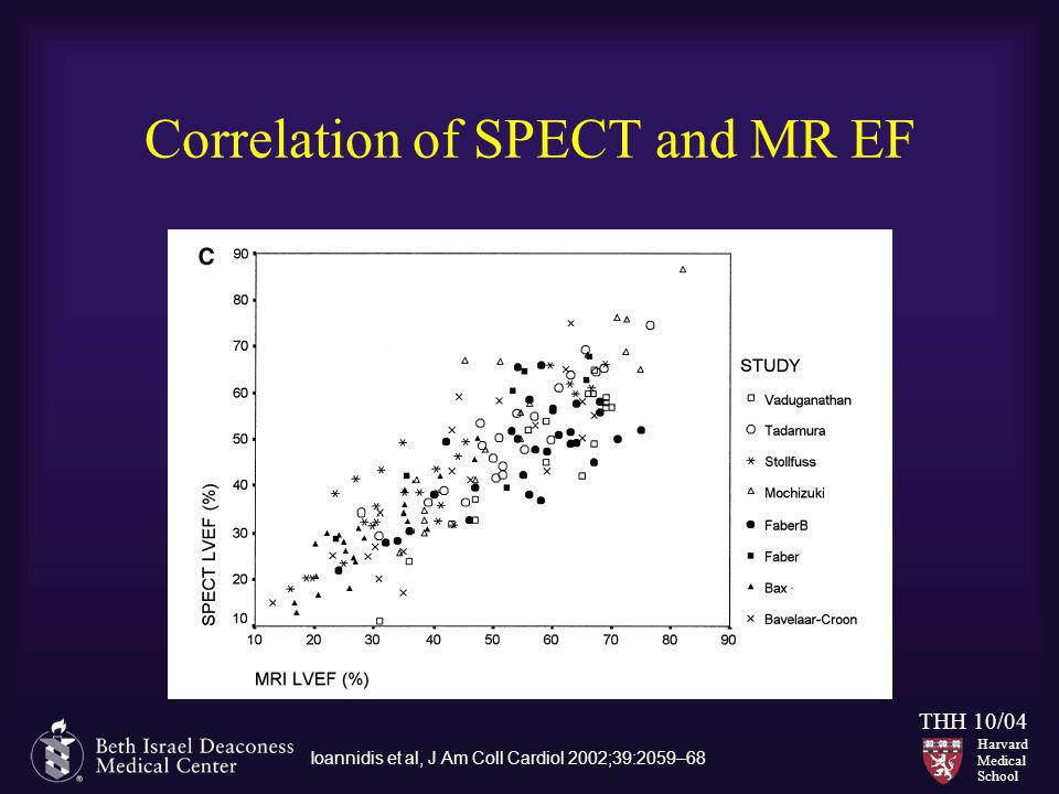 Correlation of SPECT and MR EF