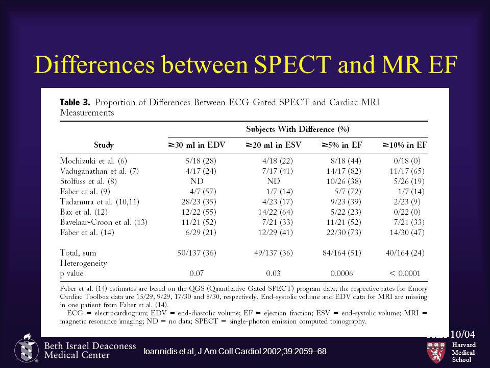 Differences between SPECT and MR EF