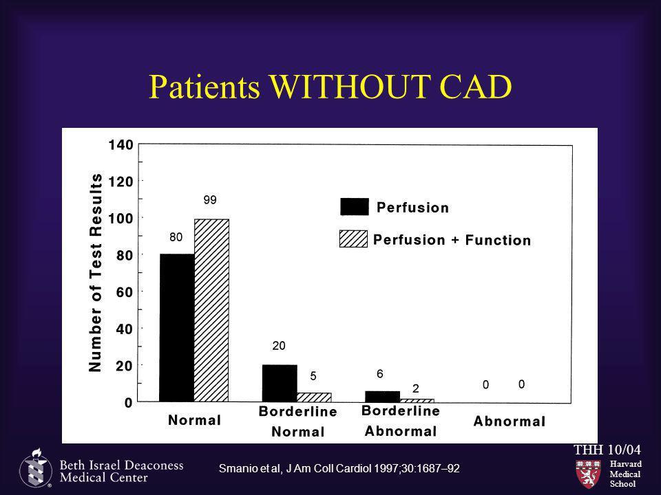 Patients WITHOUT CAD Smanio et al, J Am Coll Cardiol 1997;30:1687–92