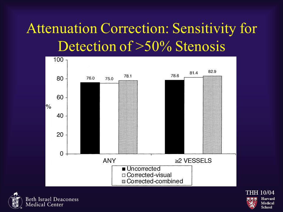 Attenuation Correction: Sensitivity for Detection of >50% Stenosis