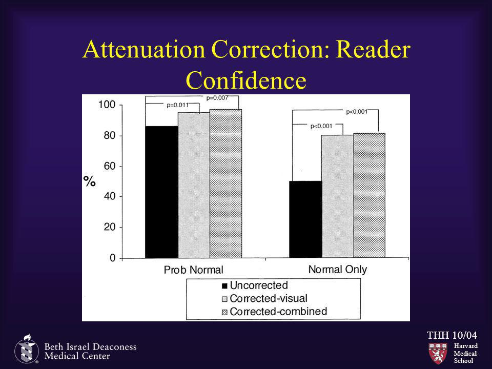 Attenuation Correction: Reader Confidence