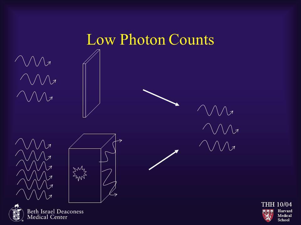 Low Photon Counts