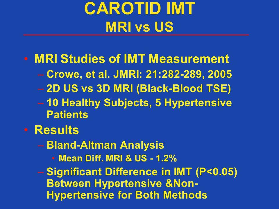 CAROTID IMT MRI vs US MRI Studies of IMT Measurement Results