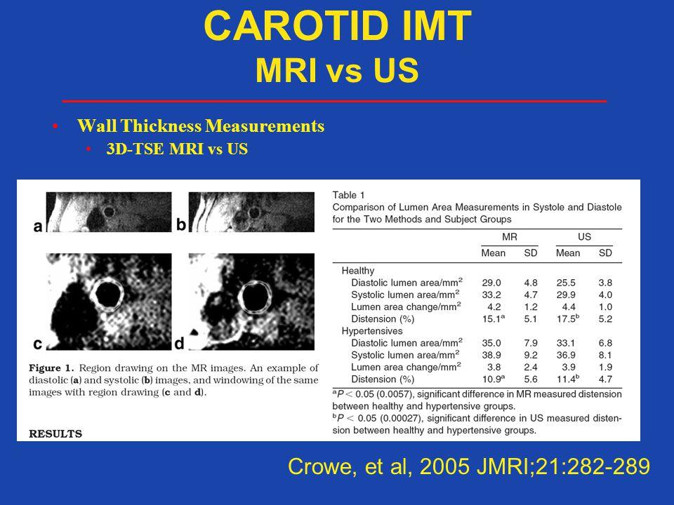 CAROTID IMT MRI vs US Crowe, et al, 2005 JMRI;21:282-289