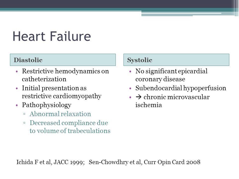 Heart Failure Restrictive hemodynamics on catheterization
