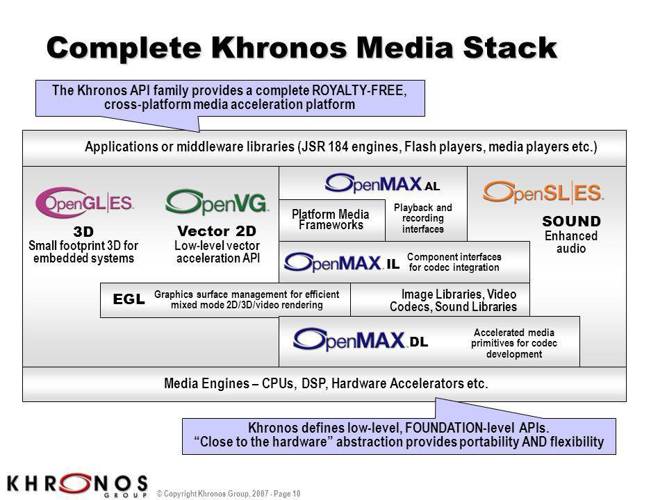 Complete Khronos Media Stack