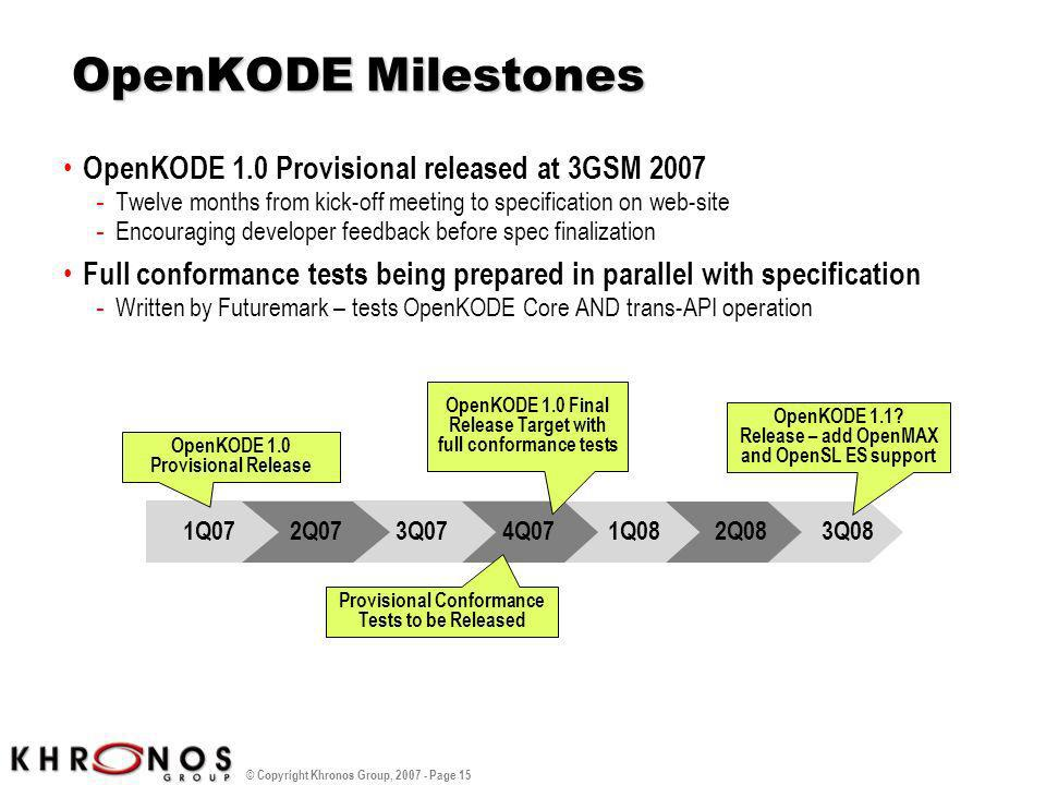 OpenKODE Milestones OpenKODE 1.0 Provisional released at 3GSM 2007