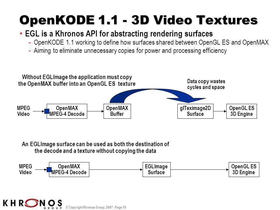 OpenKODE 1.1 - 3D Video Textures