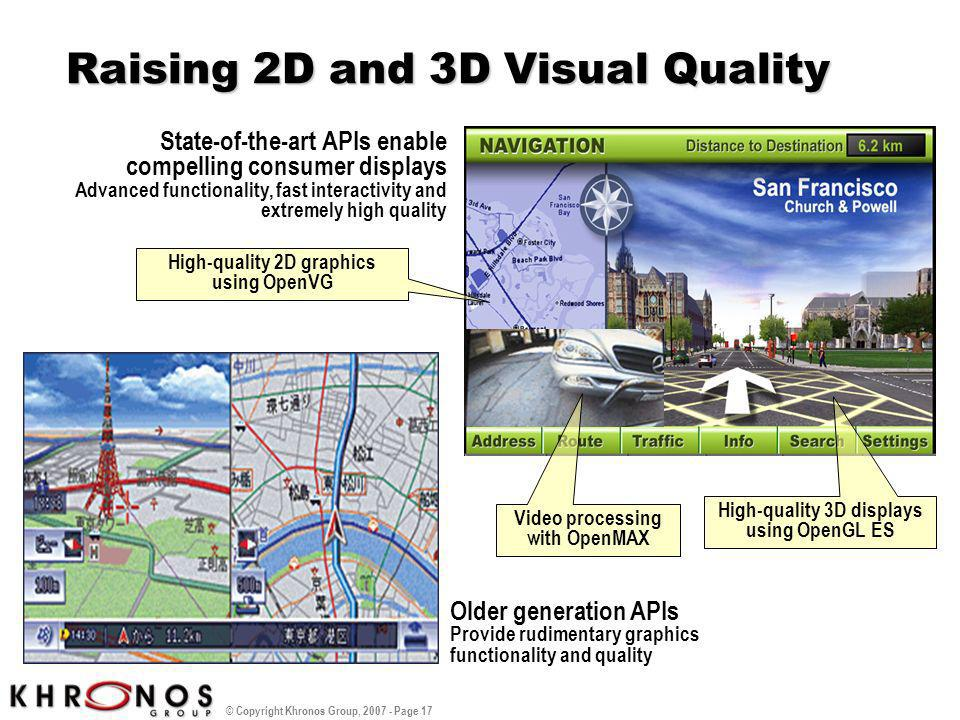 Raising 2D and 3D Visual Quality