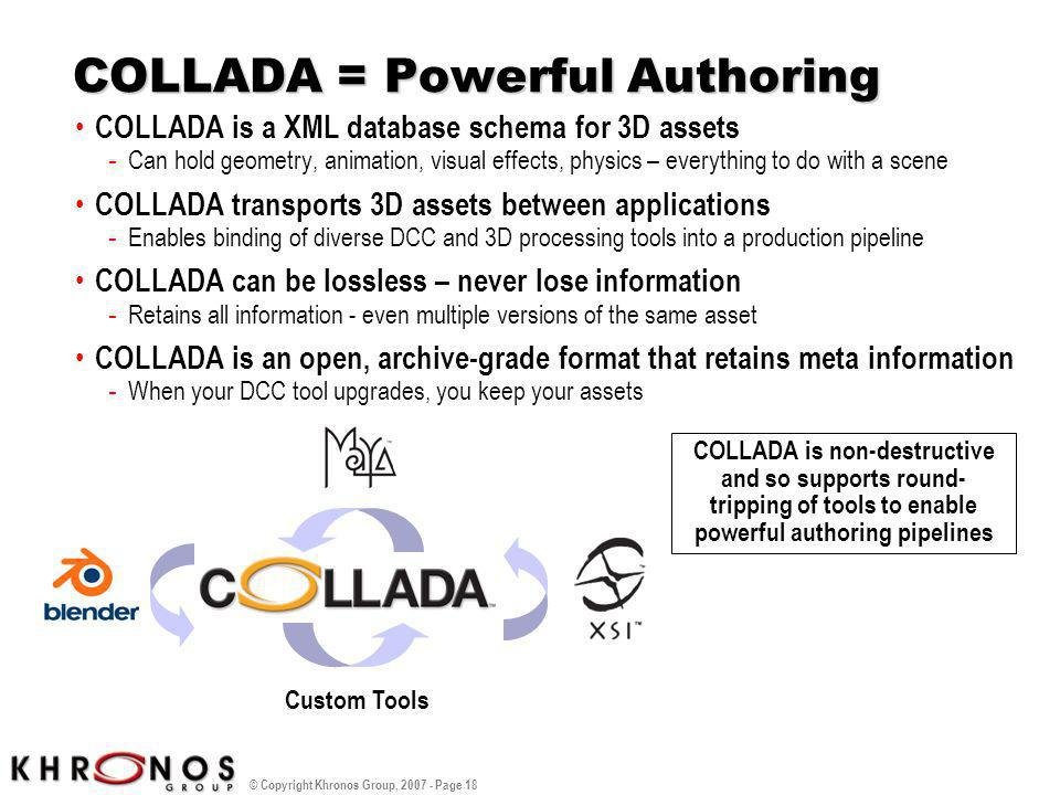 COLLADA = Powerful Authoring