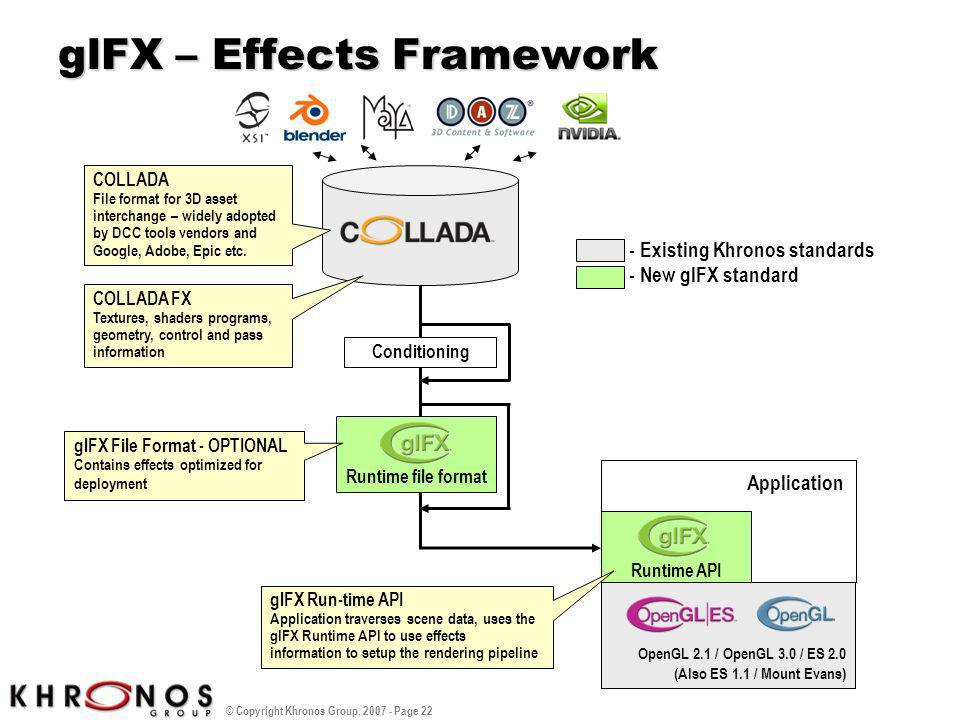 glFX – Effects Framework