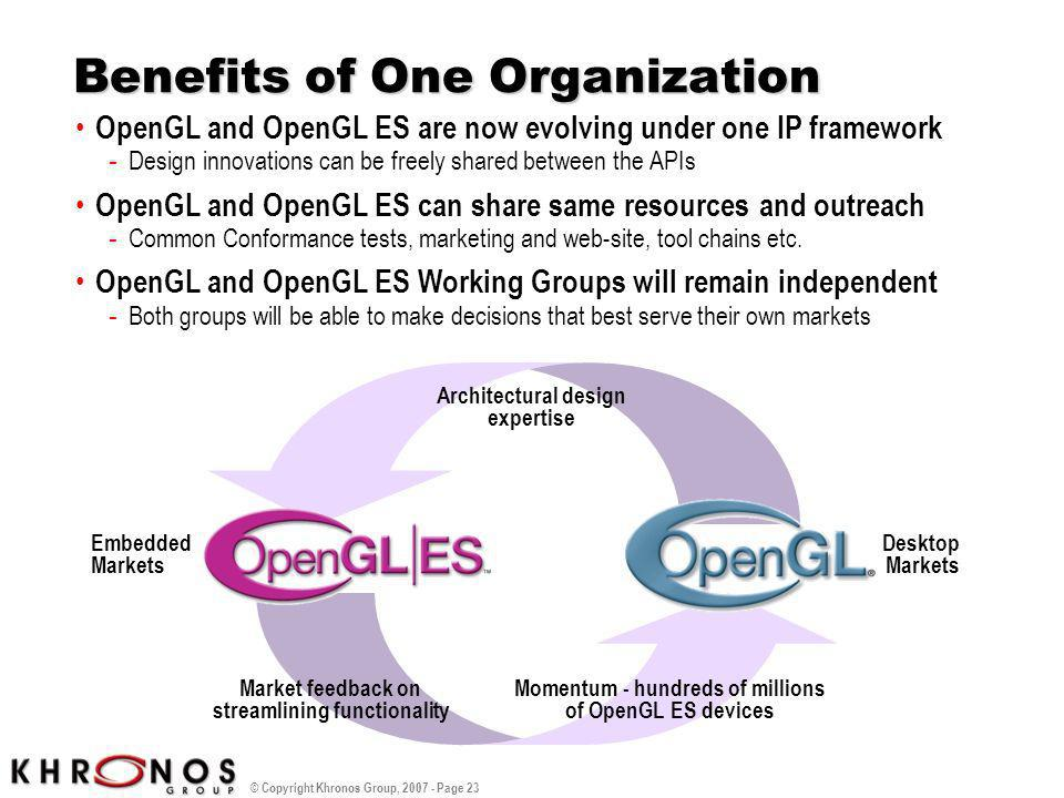 Benefits of One Organization