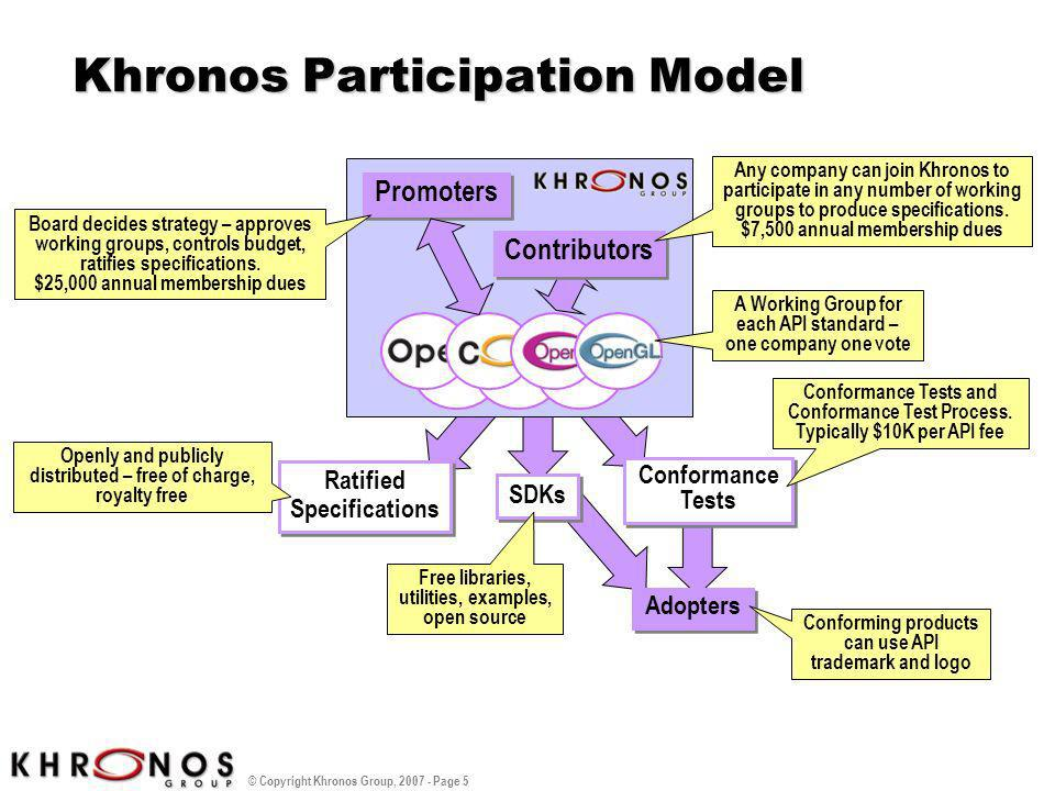 Khronos Participation Model