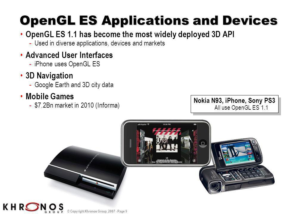 OpenGL ES Applications and Devices