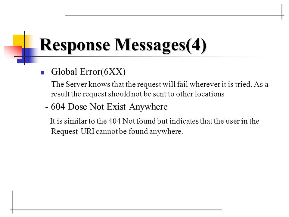 Response Messages(4) Global Error(6XX) - 604 Dose Not Exist Anywhere