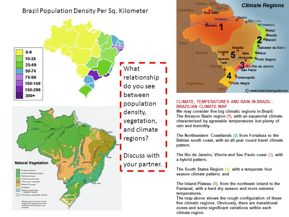 Brazil Population Density Per Sq. Kilometer