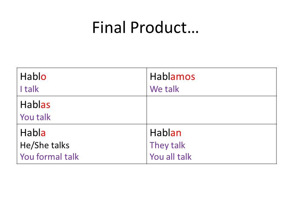 Final Product… Hablo Hablamos Hablas Habla Hablan I talk We talk
