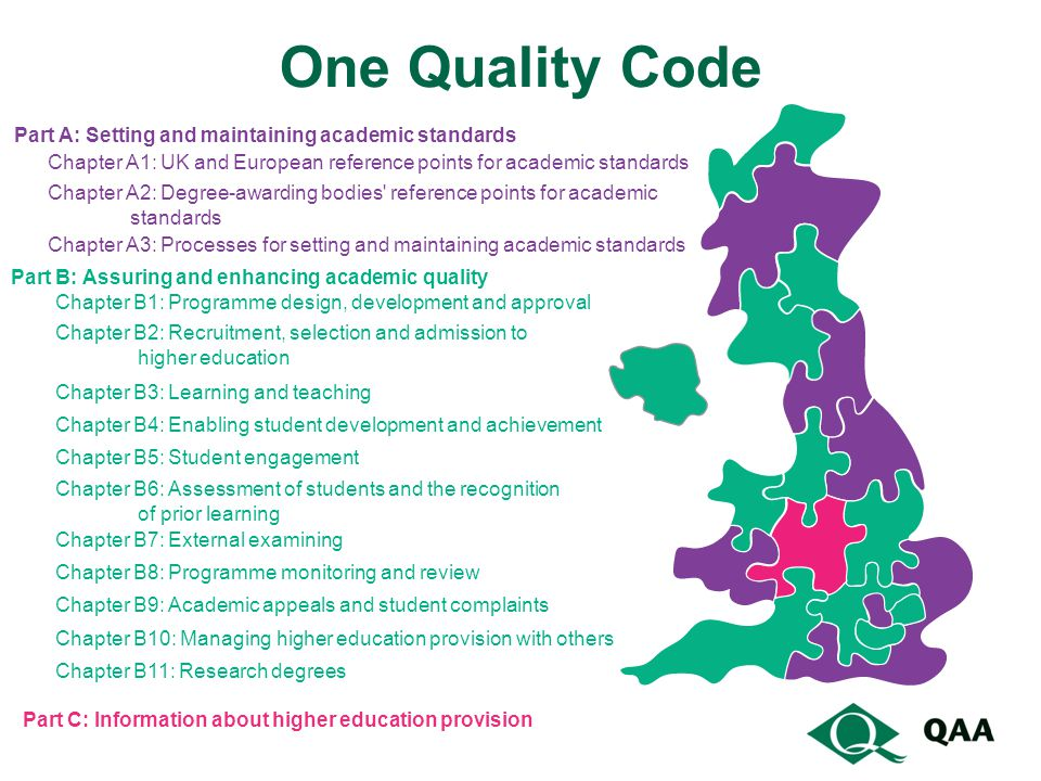 One Quality Code Part A: Setting and maintaining academic standards