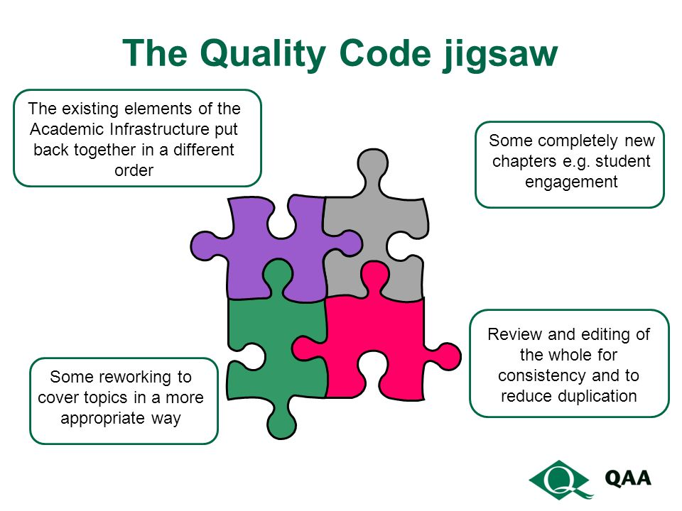 The Quality Code jigsaw