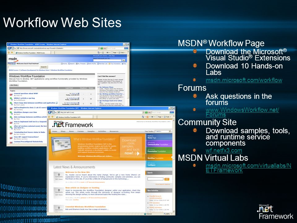 Workflow Web Sites MSDN® Workflow Page Forums Community Site