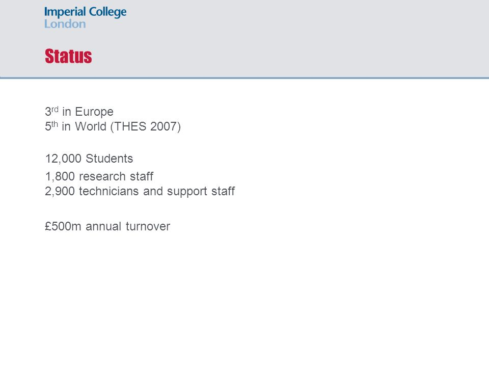 Status 3rd in Europe 5th in World (THES 2007) 12,000 Students