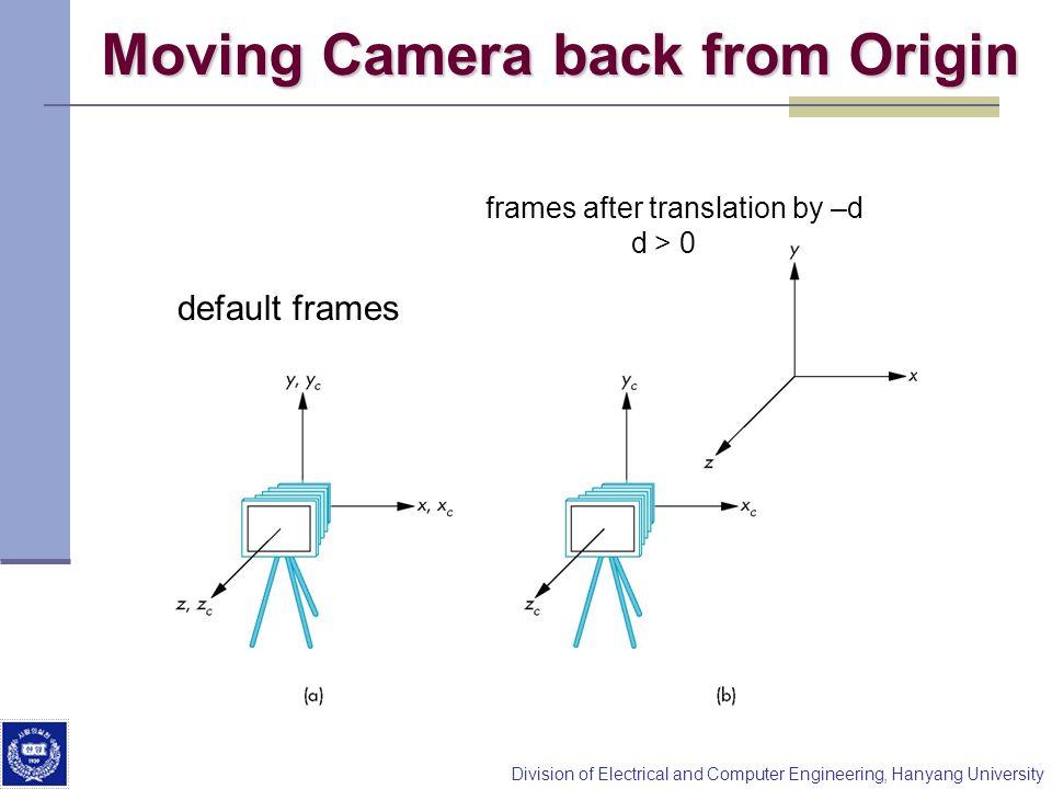 Moving Camera back from Origin