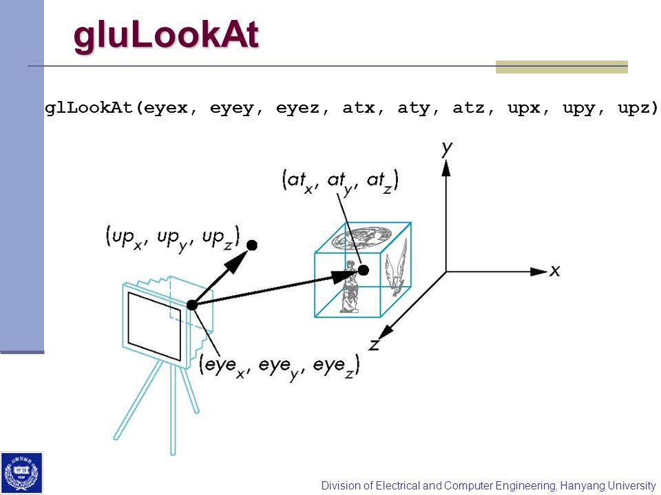 gluLookAt glLookAt(eyex, eyey, eyez, atx, aty, atz, upx, upy, upz)